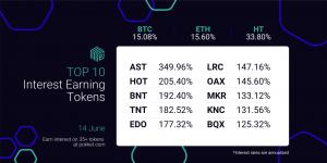 POKKET Weekly News: The Week In Crypto (8–14 June)