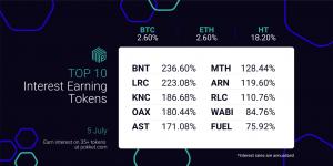 POKKET Weekly News: The Week In Crypto (29 Jun–5Jul)