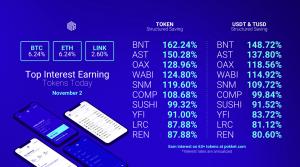 POKKET Weekly News: The Week In Crypto (26 Oct-1 Nov)